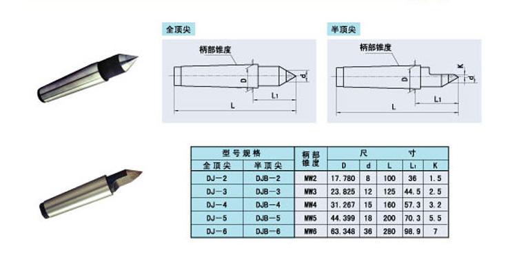 常州优刃工具专业生产合金刀具!